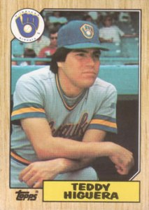 higuera-1987-topps-card